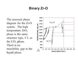 mg zr phase diagram wiring diagram simonand