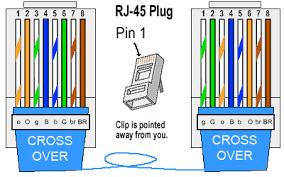 cat5 network wiring diagram