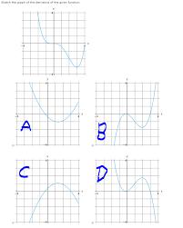 sketch the graph of the derivative of the given fu chegg com