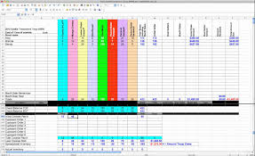 Spreadsheet Tutorial 2012 Cookie Spreadsheet Tutorial
