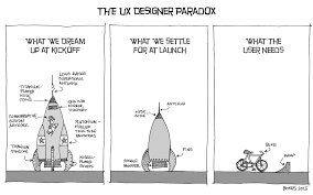 user experience design user experience design paradox comic digital marketing agency