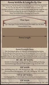 best 20 horse arena ideas on pinterest dream barn horse