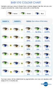 baby u0027s eye color babycenter