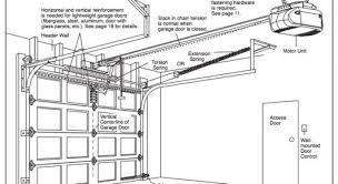 Overhead Garage Door Replacement Parts 49 Advantages Of Garage Door Nashvillesveteransdayparade