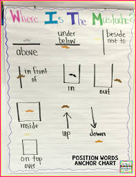 a kindergarten smorgasboard of shapes and position words the