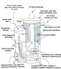 Pot Belly Stove With Glass Door by 12 Homemade Wood Burning Stoves And Heaters Plans And Ideas Do It