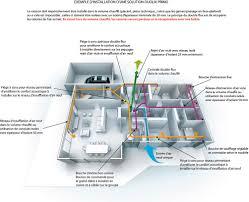 Comment Fonctionne Une Vmc Double Flux by Comment Installer Vmc Double Flux Salledebain Fonctionnelle Com