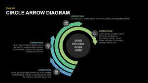 circular diagrams slidebazaar part 3