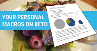 ketogenic diet how to get started getting started ketogenic