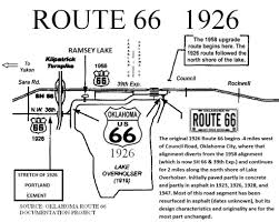 Original Route 66 Map by Get A Life The Bill Gronos Blog