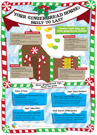 how to make your gingerbread house as solid as a real house