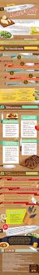 guide to kitchen knives proper kitchen knives grilling infographic grilling with rich