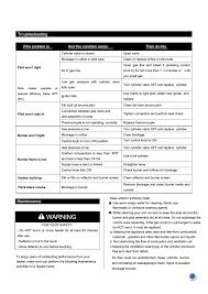 Garden Sun Patio Heater Manual by Warning Troubleshooting Maintenance Garden Sun Heater Hss A Ss