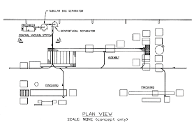 Vaccum System Lead Battery Manufacturing Etool Plan View Of Central Vacuum System