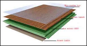 what is a laminate floor home design