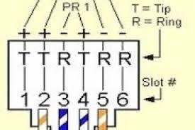 rj11 wiring pinout wiring diagram
