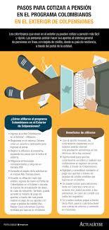 colpensiones certificado para declaracion de renta 2015 colombianos en el exterior colpensiones