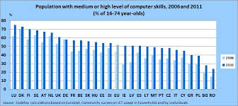 ict skill levels on the rise cedefop