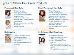 types of grays types of hair color products