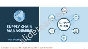 supply chain management dashboard powerpoint presentation ppt template