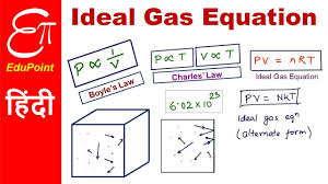 ideal gas equation intuition video in hindi youtube