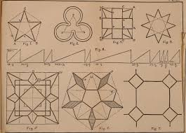 file elements of plane and solid free geometrical drawing