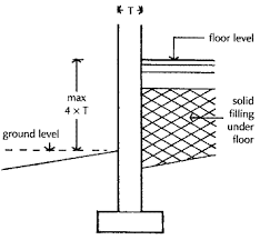 foundations on sloping sites civil construction tips