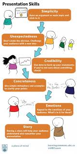 speech pathology resume examples top 25 best communication skills ideas on pinterest figure of top public speaking tips infographics repinned by piktochart