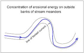 What Is Trellis Drainage Pattern Basics Streams