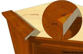 How To Cut Crown Molding Angles For Kitchen Cabinets by Finding The Right Angle Thisiscarpentry