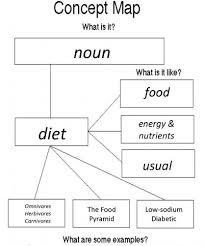 are you on a diet i u0027m on a diet and proud of it