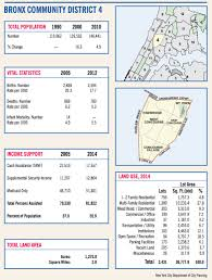 Fdny Division Map Queens Cd 4 Saturate