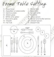 proper table setting etiquette formal table settings receive formal table settings e ridit co