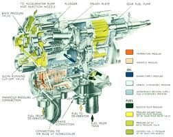 rolls royce merlin aircraft carburetors and fuel systems a brief history 09