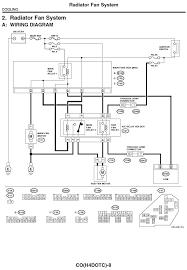 subaru fan wiring diagram subaru wiring diagrams instruction