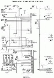 wiring diagrams trailer diagram 7 pin trailer lights 7 pin