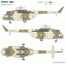 Wings Palette Mil Mi 2 by Wings Palette Mil Mi 8 Mi 17 Mi 18 Hip Ethiopia