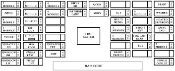 astra coupe turbo fuse box diagram wiring diagram simonand