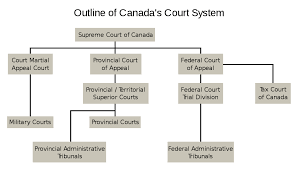 Blank Map Of Canada With Capital Cities by Court System Of Canada Wikipedia