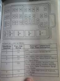need a fuse box diagram legend ford f150 forum community of