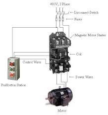 wiring diagram wiring diagram for motor starter 3 phase single
