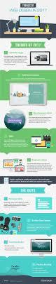 website design ideas 2017 75 best website design trends images on pinterest web design