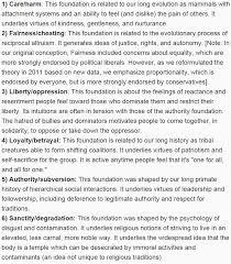 reading subtly the enlightened hypocrisy of jonathan haidt u0027s