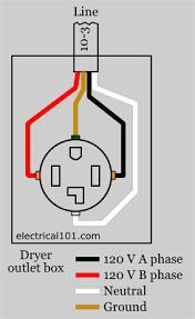 trailer plug wiring diagram 7 way diagrams pleasing carlplant