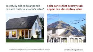 Panel Homes by How Many Solar Panels To Power A House How Much Power Trumpu0027s
