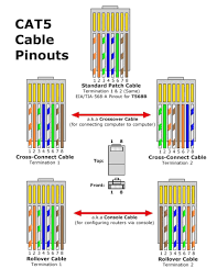 cat5 rj45 wiring diagram cat5 wiring diagrams instruction