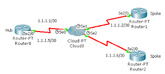 tutorial cisco packet tracer 5 3 how to configure frame relay in cisco packet tracer jesin s blog