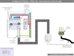 prise 32 a cuisine le schéma électrique des circuits spécialisés la prise 32a