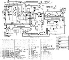 1975 harley davidson 1200 wiring diagram fuses and trips 1975