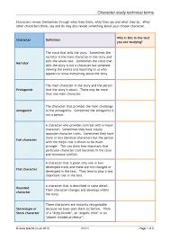 Character Trait Worksheet Ks4 Critical Reading Teachit English